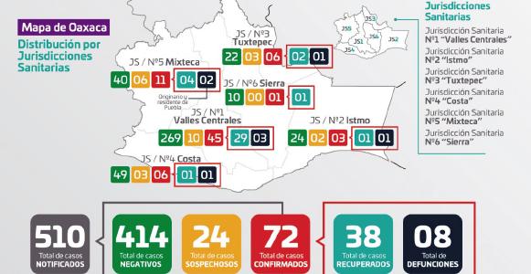 Urge reducir la movilidad de las personas para evitar la propagación de COVID-19 en los 570 municipios: SSO