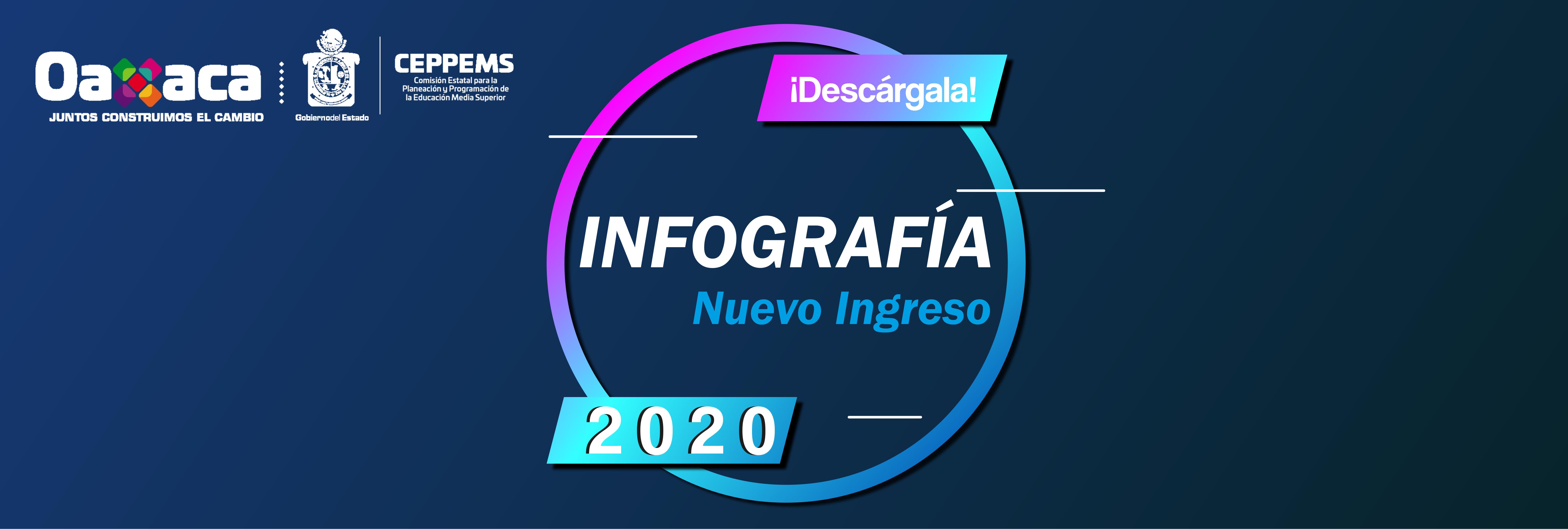 Infografía Nuevo Ingreso 2020