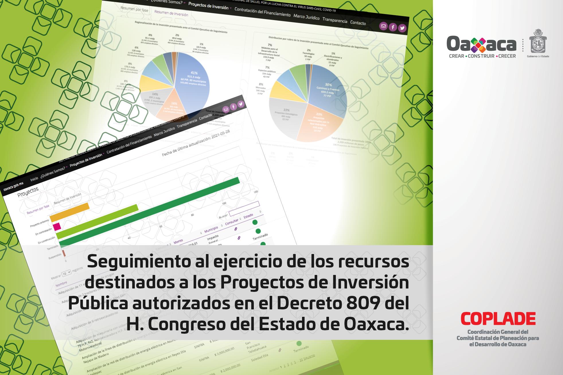 Seguimiento al ejercicio de los recursos destinados a los Proyectos de Inversión Pública autorizados en el Decreto 809 del H. Congreso del Estado de Oaxaca.