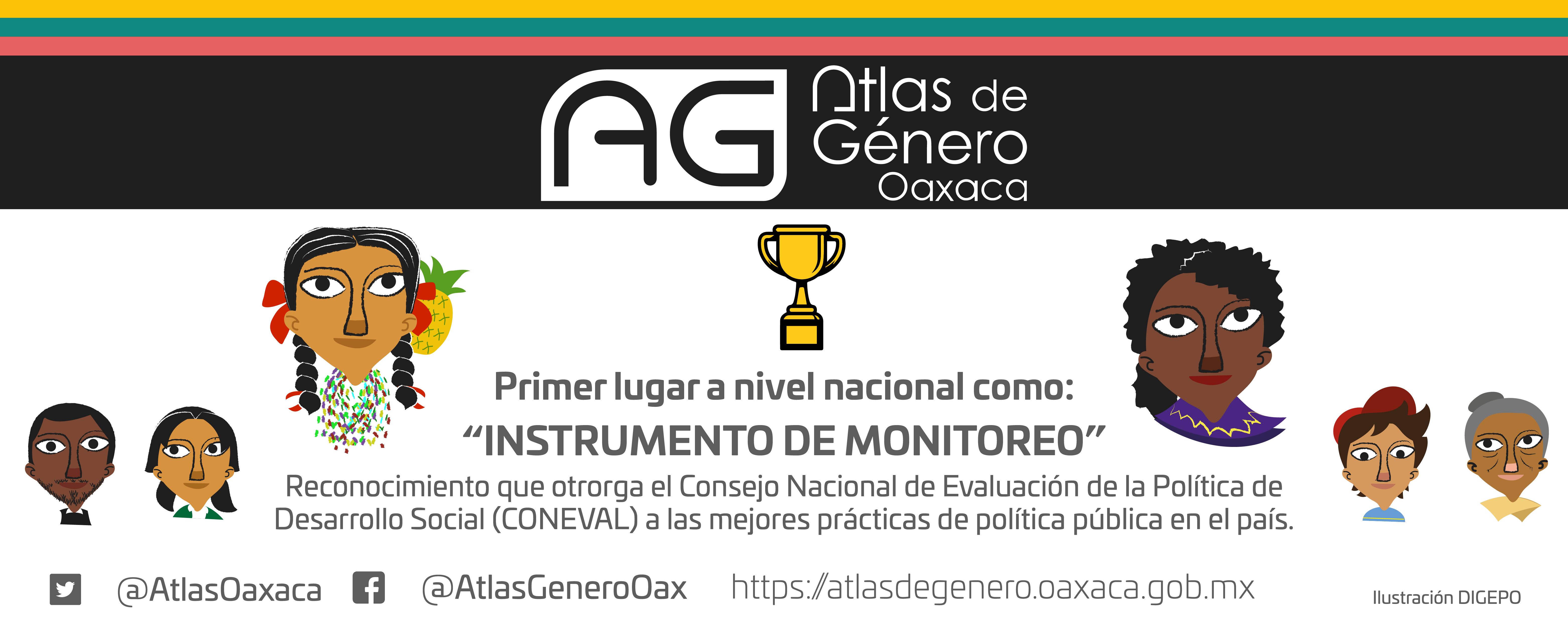 ATLAS DE GÉNERO OAXACA (AGO).