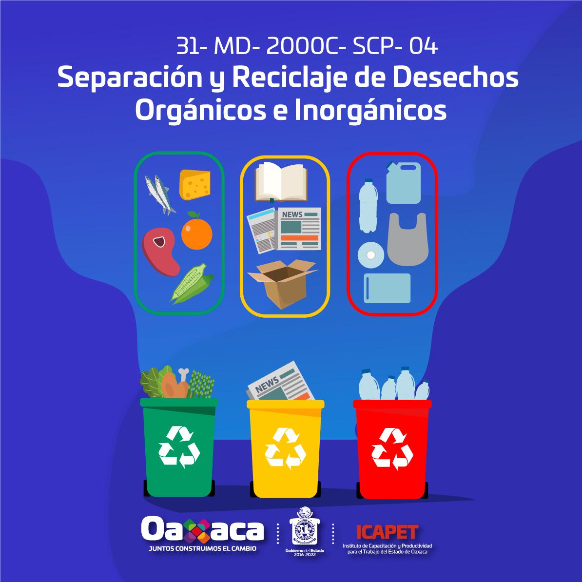 """""""Separación y Reciclaje de Desechos Organicos e Inorganicos"""""""