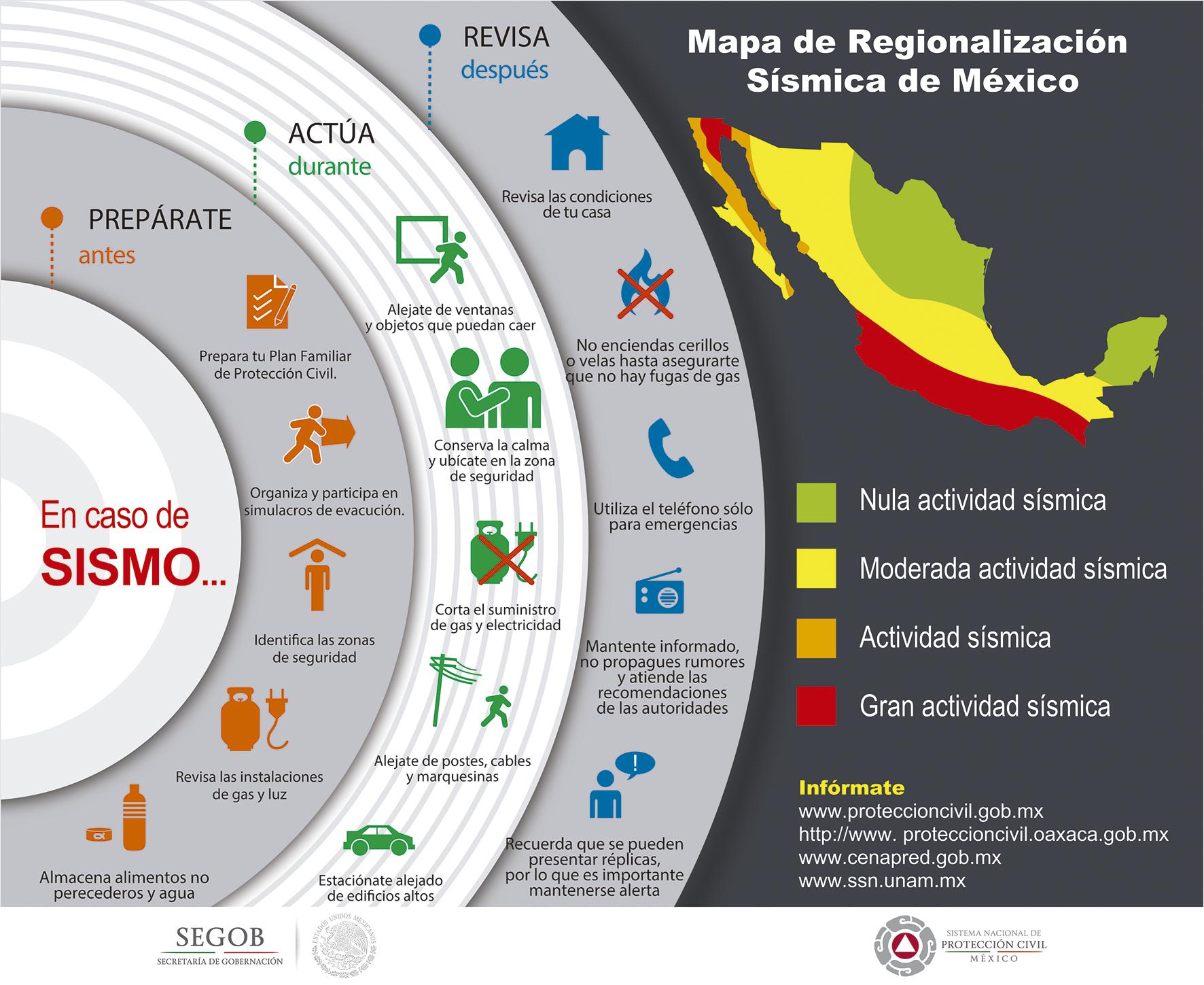 Infografías – Coordinación Estatal de Protección Civil