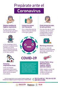 Coronavirus.. Infórmate