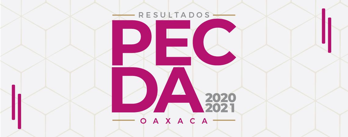 Resultados PECDA Oaxaca 2020-2021