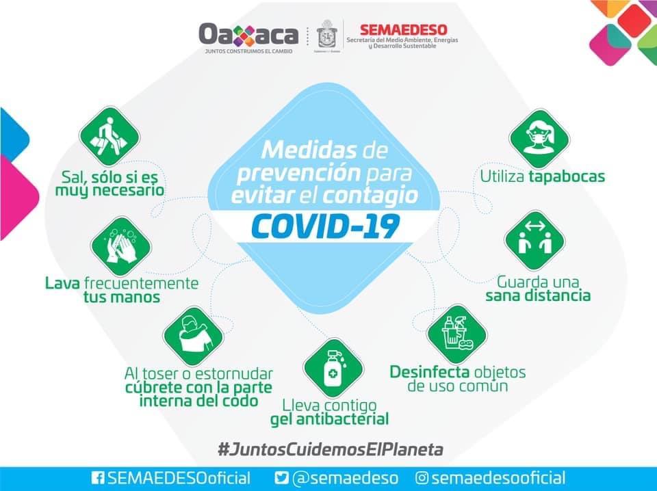 Evita el contagio COVID-19
